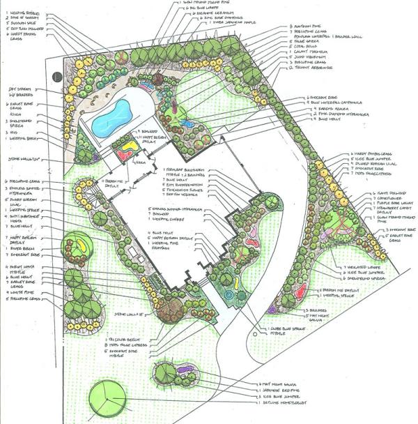 landscape plan resized 600