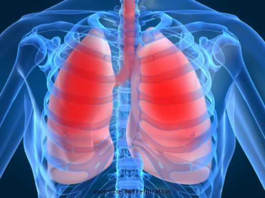 Does Chlorine Pose a Risk of Respiratory Issues and What is the Solution?