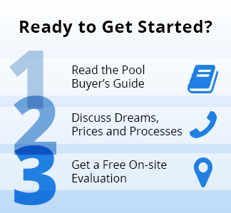 ready-to-get-started-123
