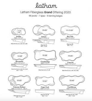 2020 Latham Pools